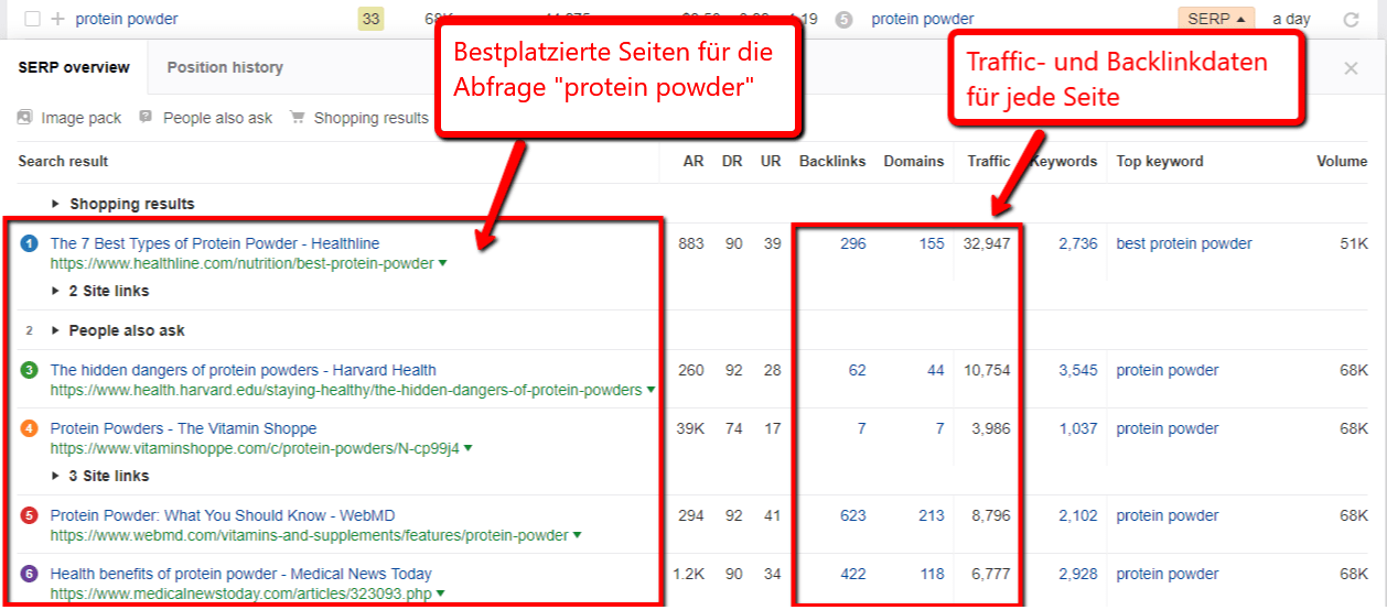 serp overview protein powder