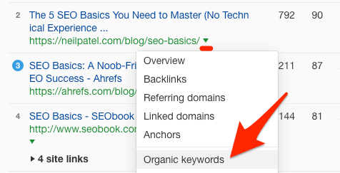 caret organic keywords