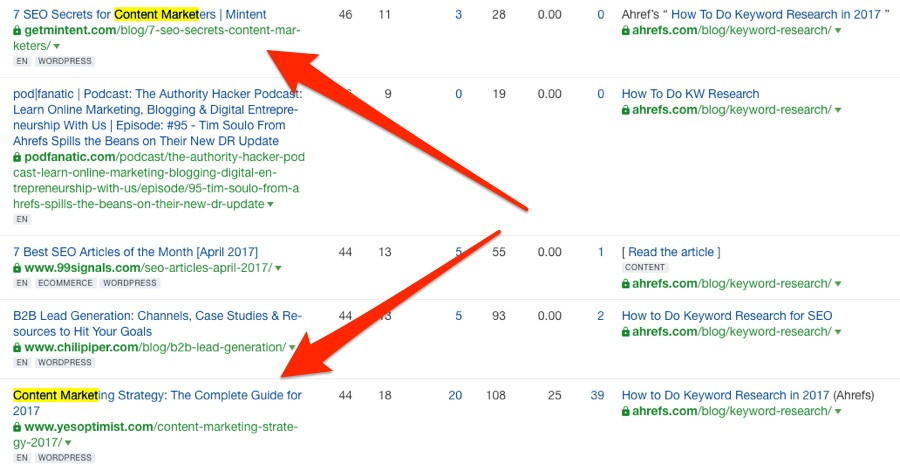 content marketing guides links
