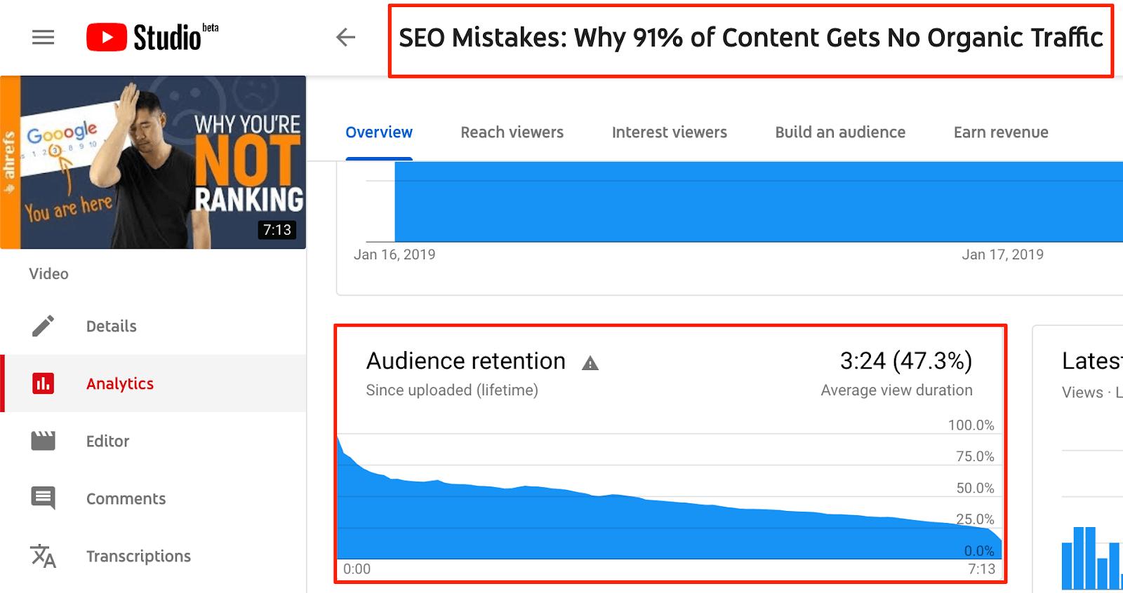 youtube studio audience retention 2
