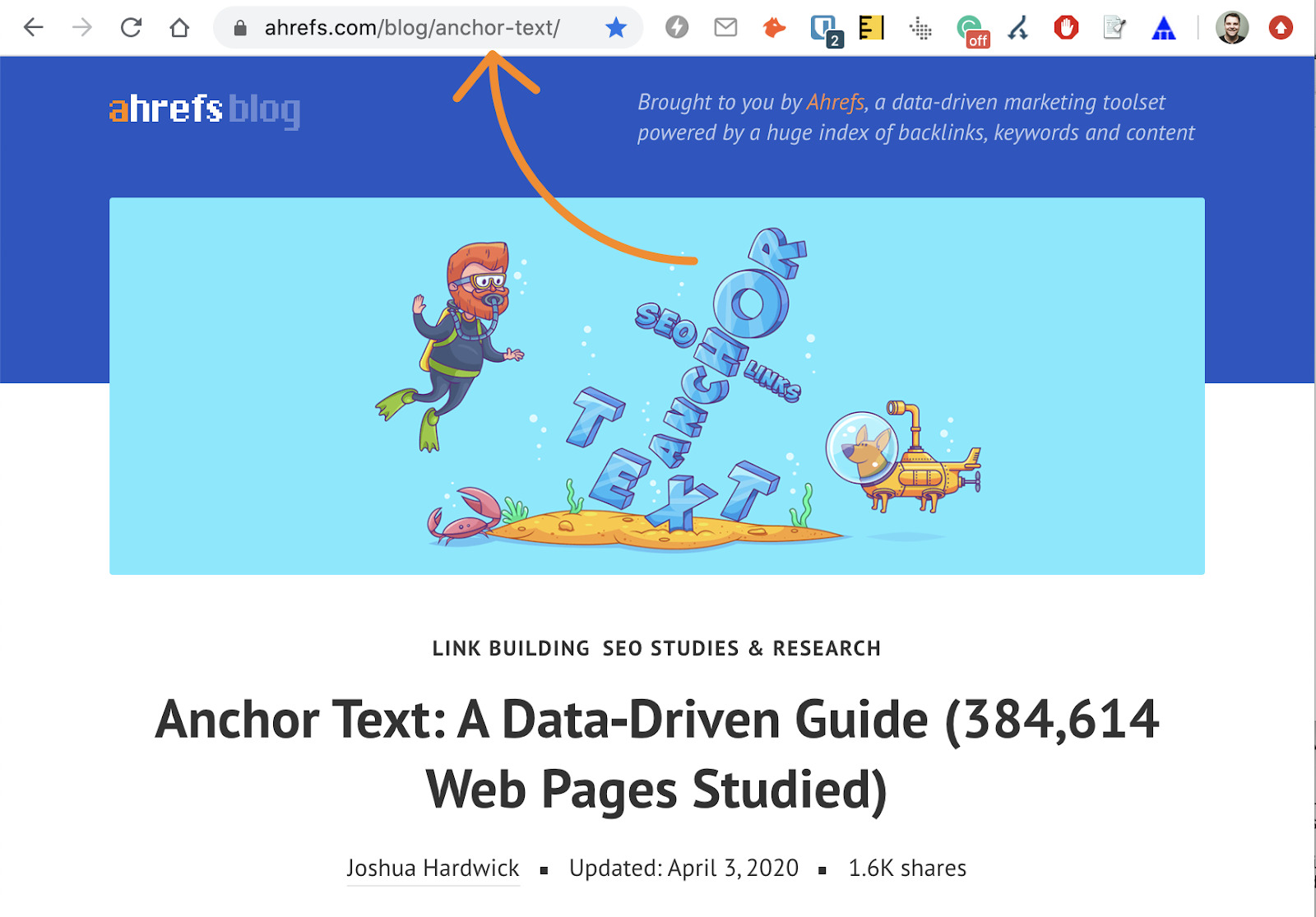 4 anchor text post