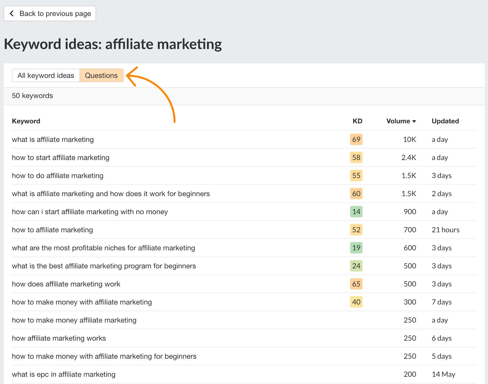 16 keyword ideas