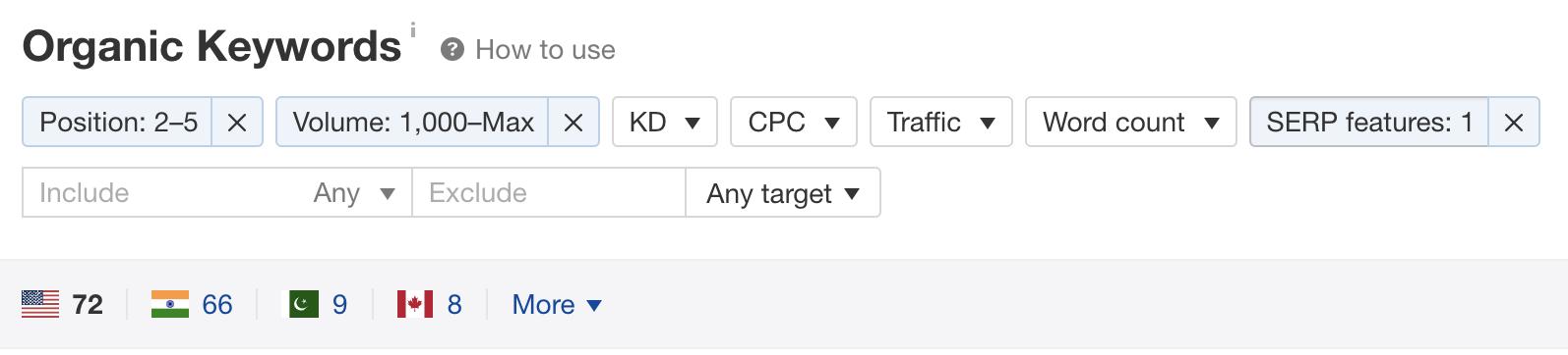 24 organic keywords filters