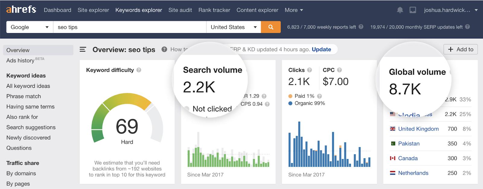12 seo tips search volume