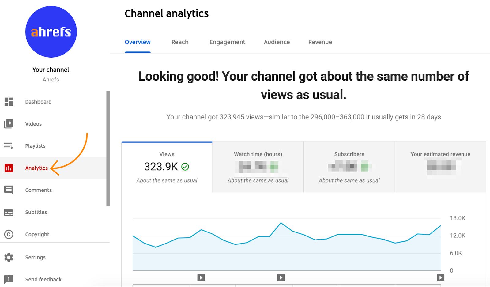 11 youtube analytics