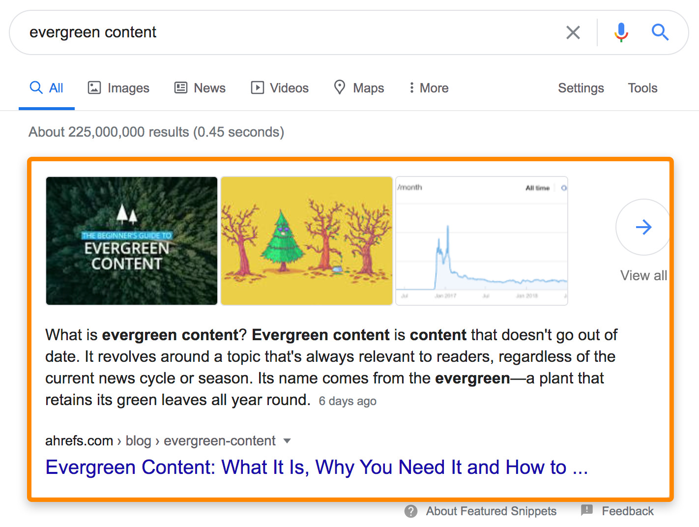 3 evergreen content ranking