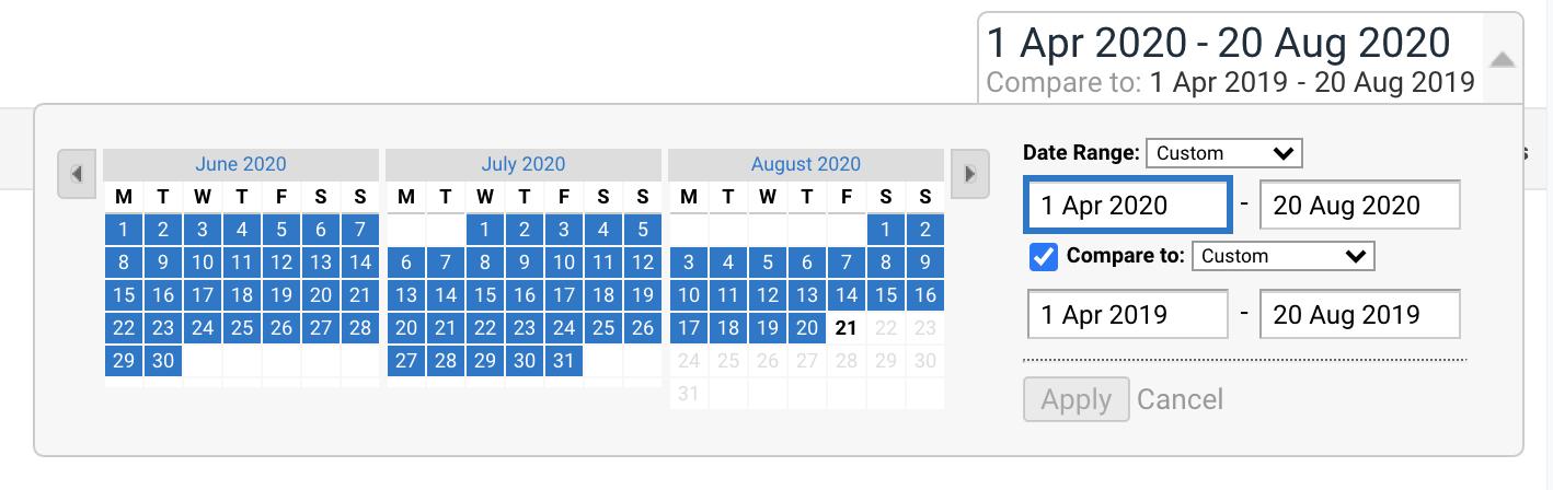 9 ga periods