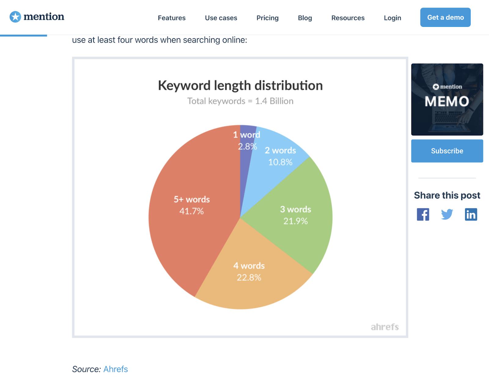 14 keyword distribution embed