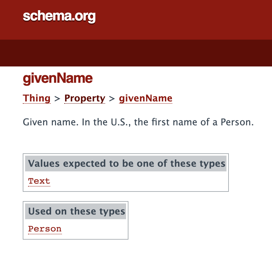 4 schema given name