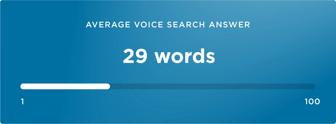 14 voice search length