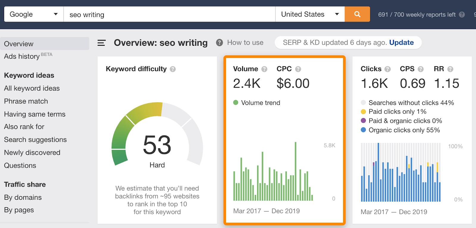 6 seo writing keyword