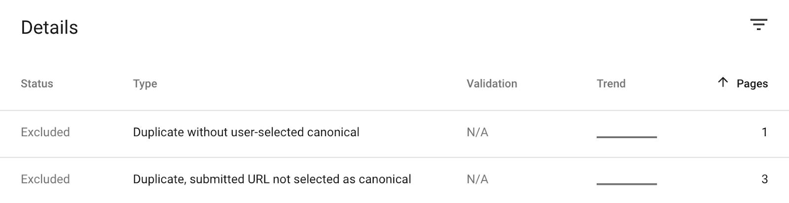 9 duplicate content search console