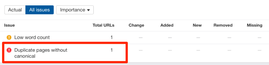 duplicate pages without canonical site audit