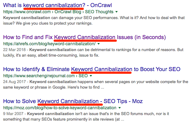 keyword cannibalization serps