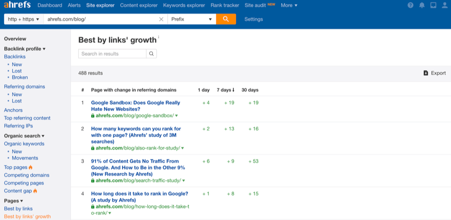 Best by links growth ahrefs com blog on Ahrefs