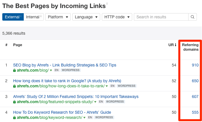 best by links ahrefs blog