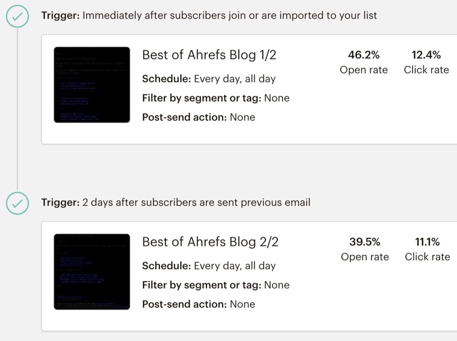 best of ahrefs blog email sequence