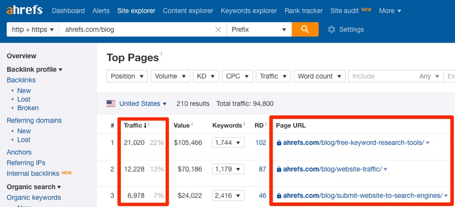 traffic site explorer top pages
