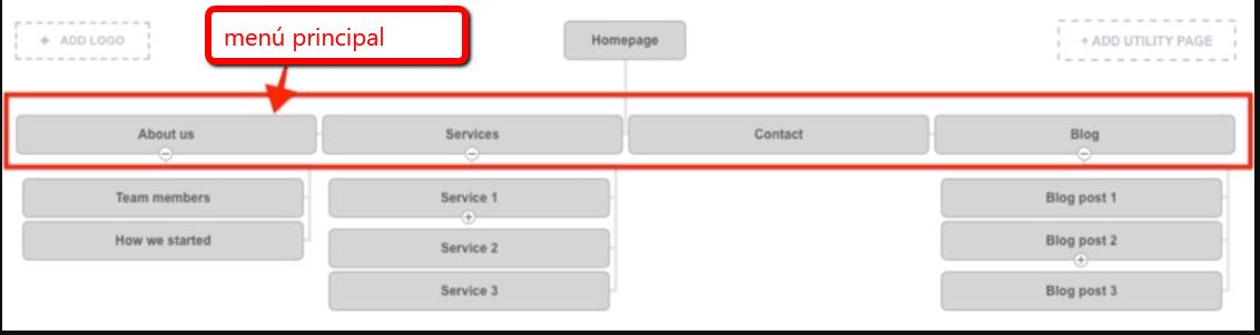 website flow boceto