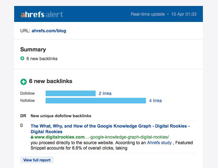 ahrefs backlinks alert