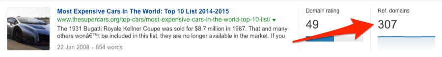 most expensive cars content explorer