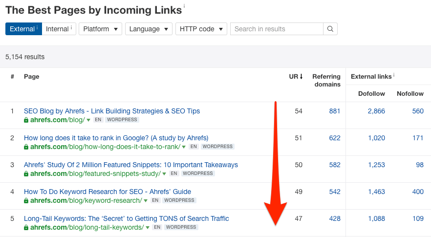 best by links ahrefs