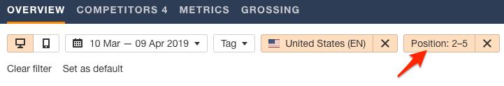 rank tracker rankings