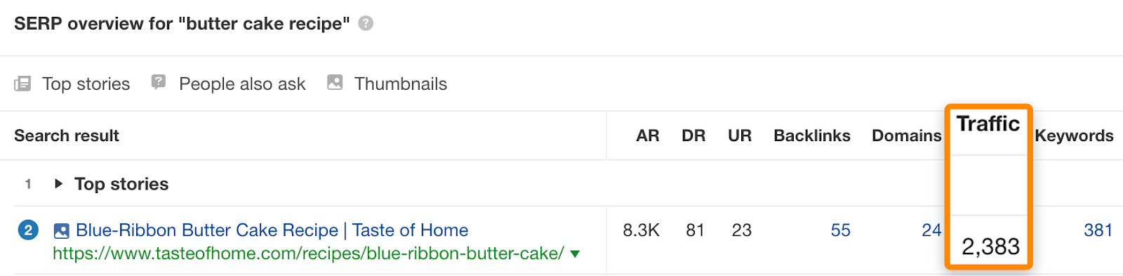 11 butter cake recipe traffic
