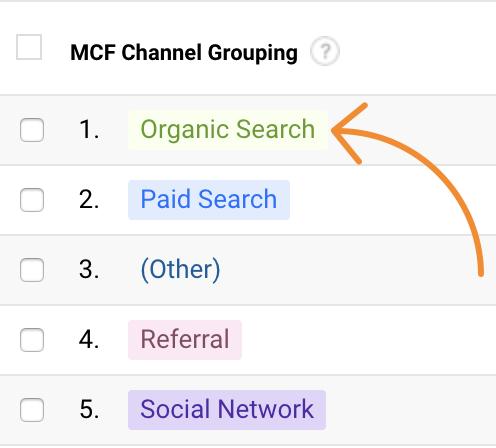 9 organic search