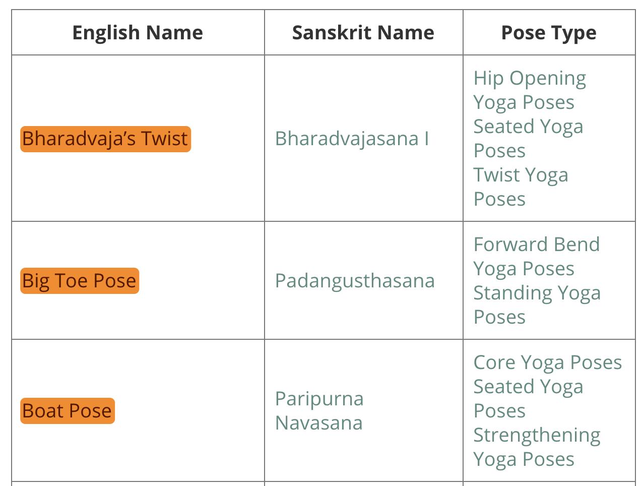 20 yoga poses hub links