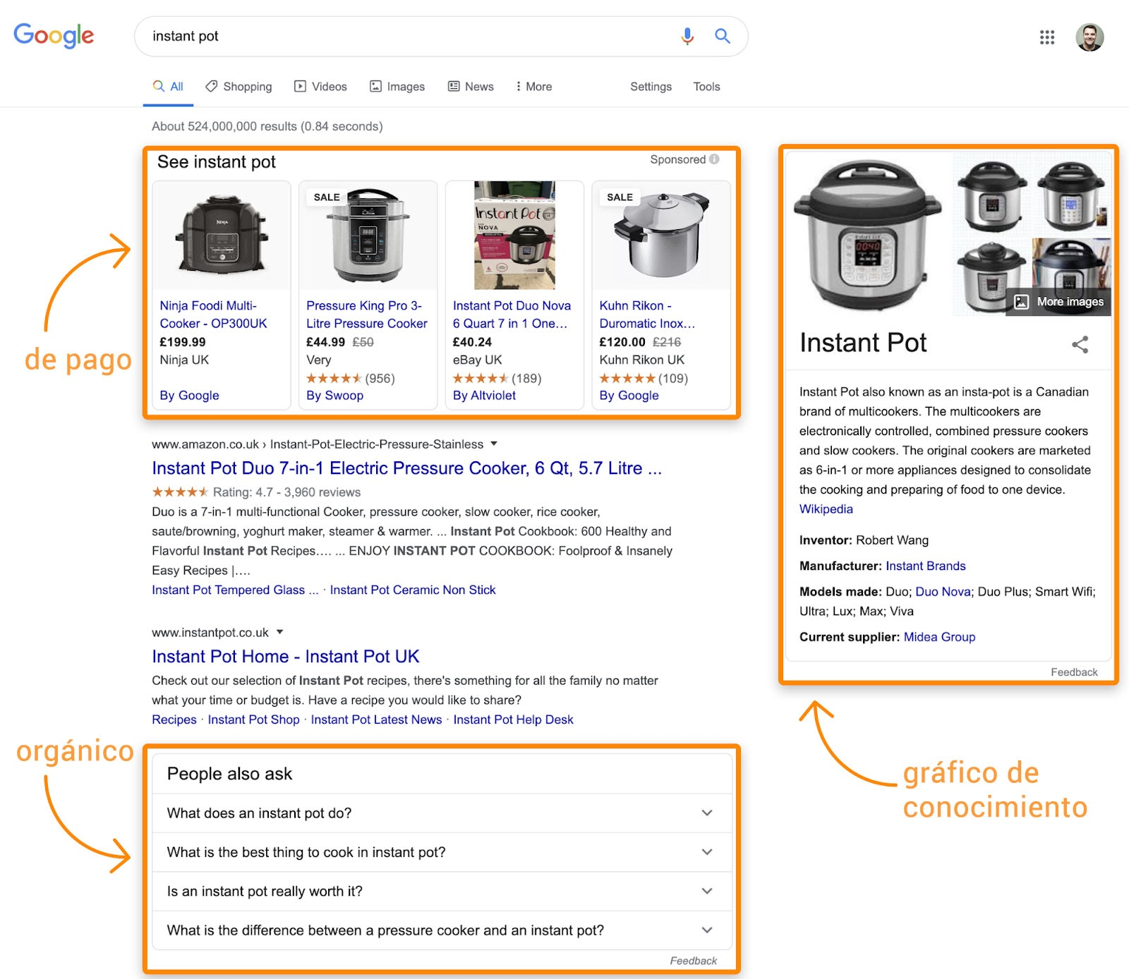 7 types of serp features