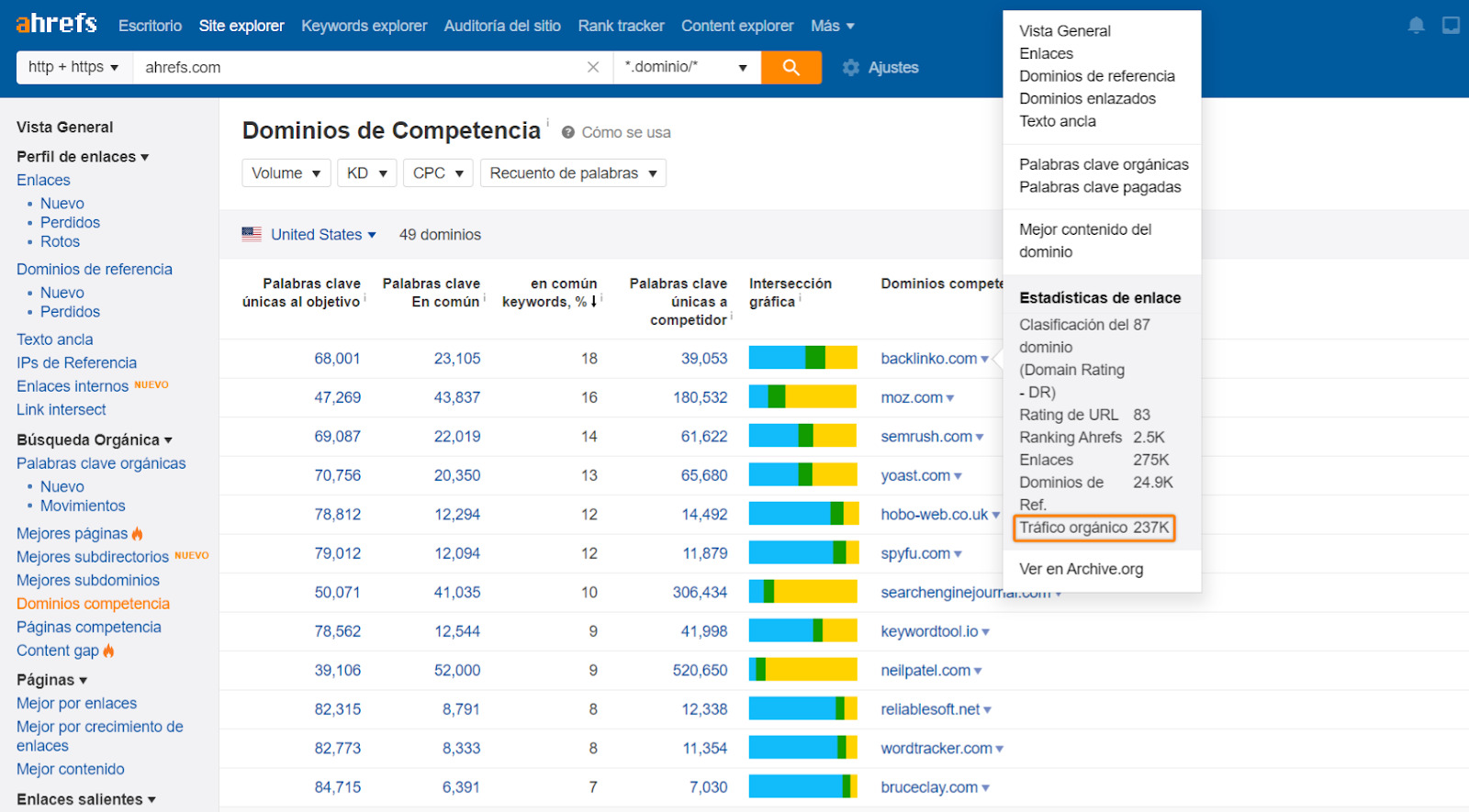 6 Keyword Research Tips dominios competencia
