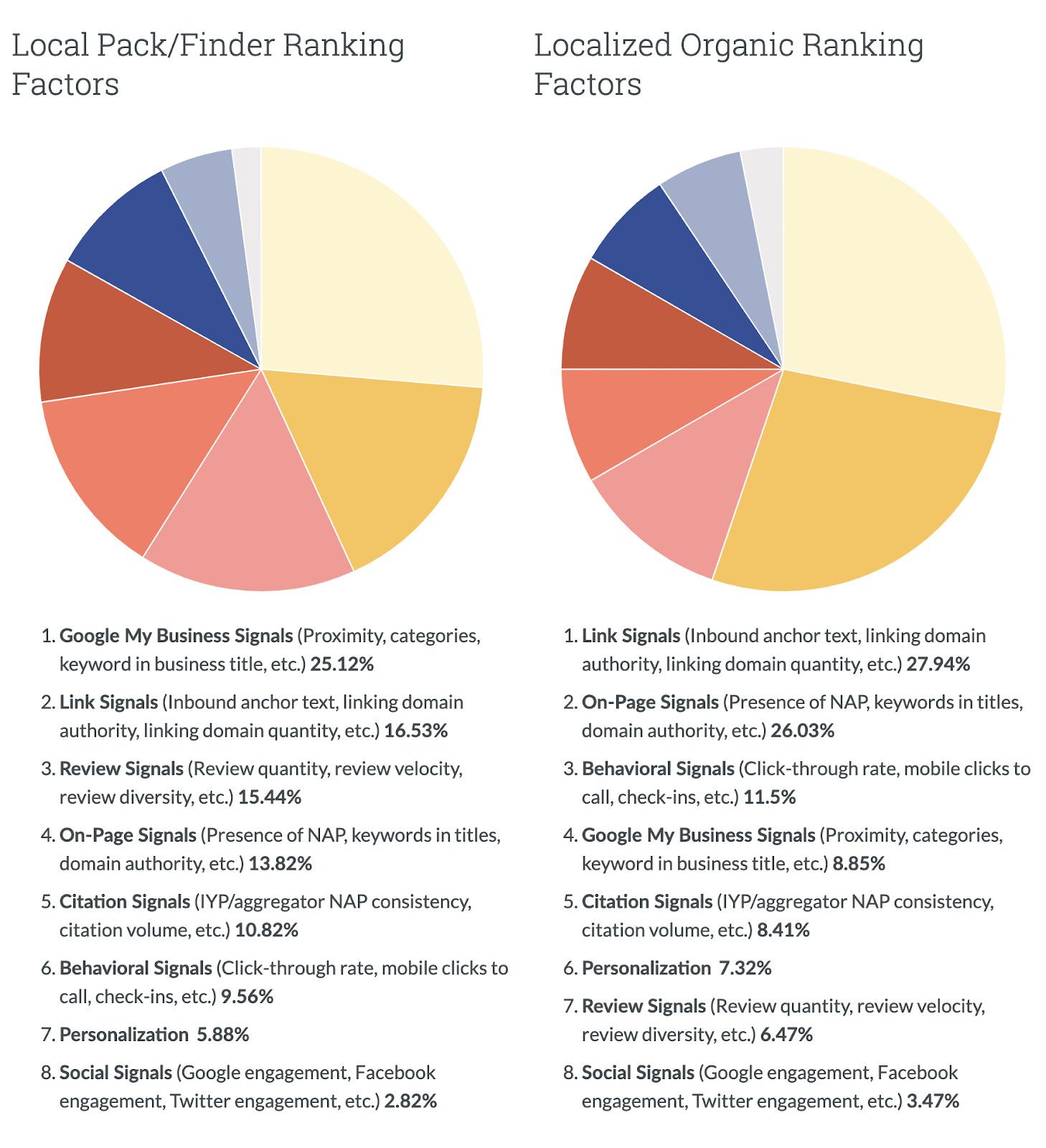2 moz citations research