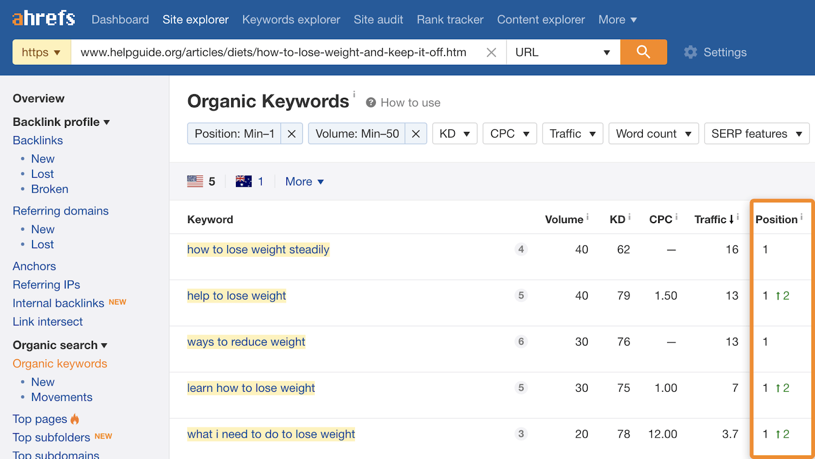 27 supporting keyword rankings