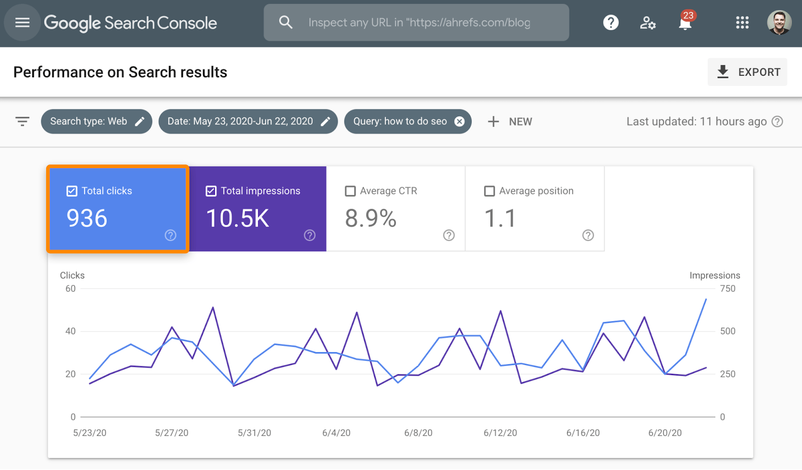 3 how to do seo google search console