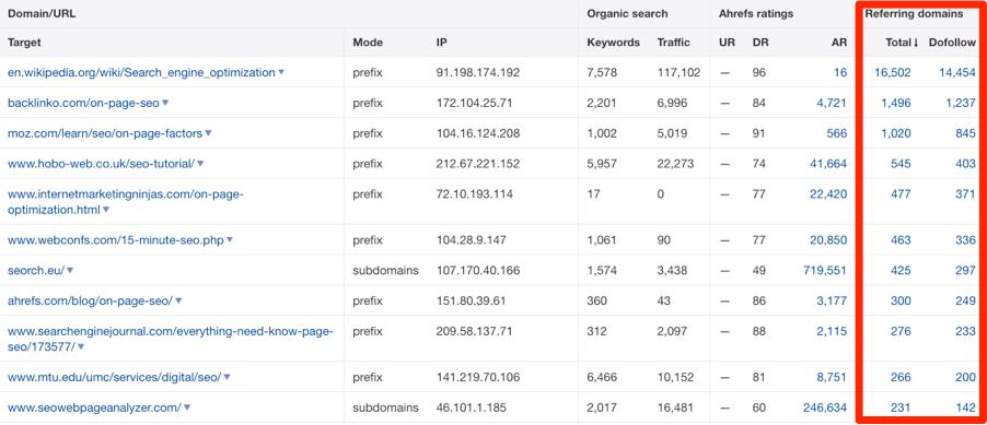 batch analysis referring domains