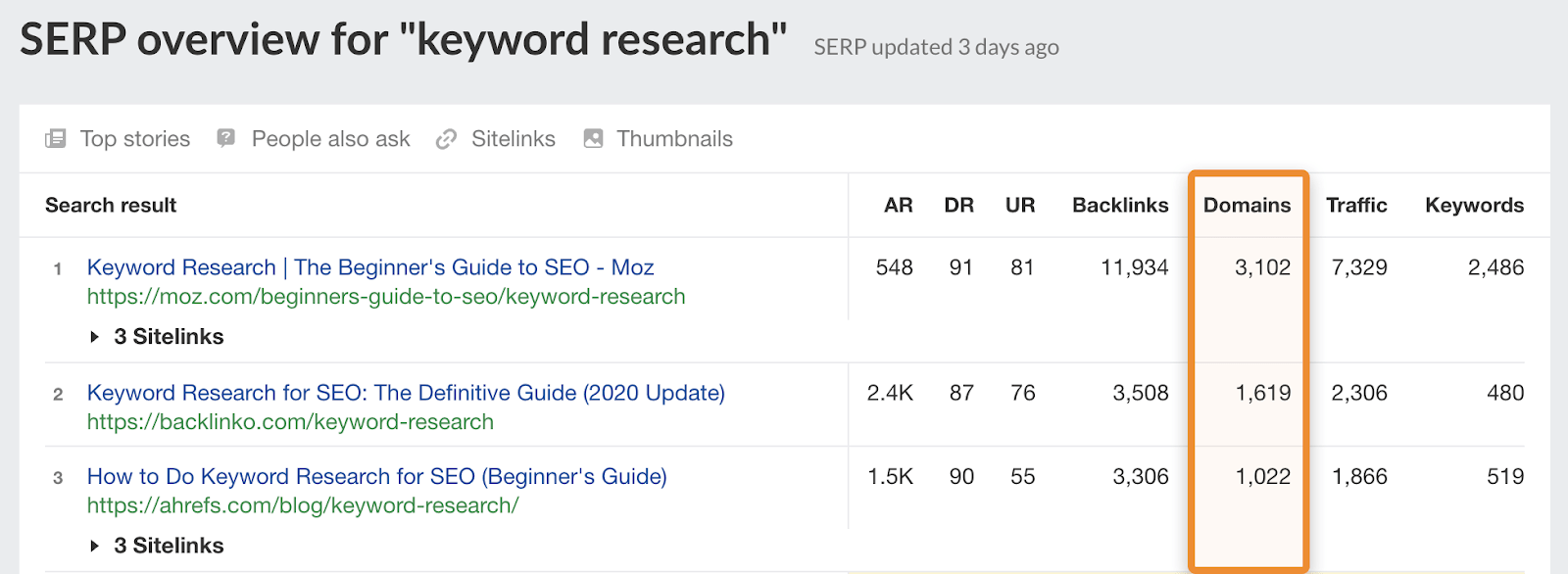 13 keyword research backlinks