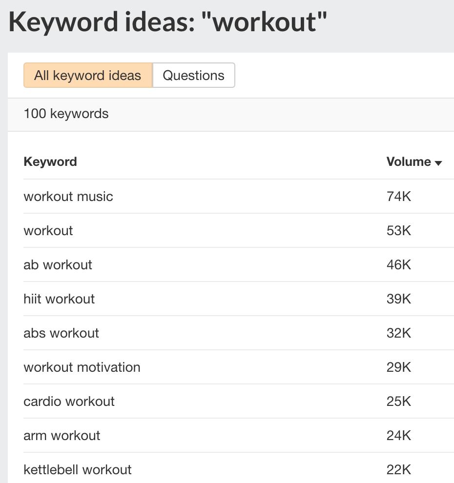 YouTube Keyword Tool Find YouTube Keyword Ideas for Free 1