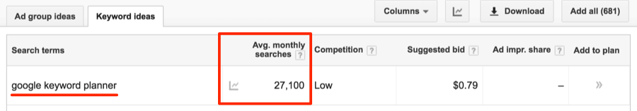 google keyword planner search volume old