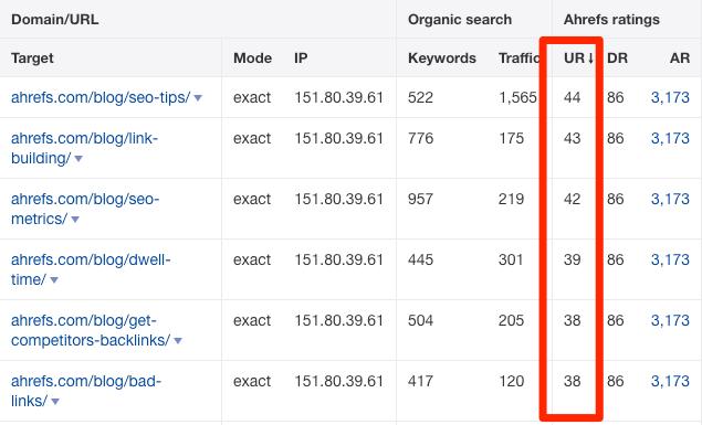 ahrefs batch analysis url rating