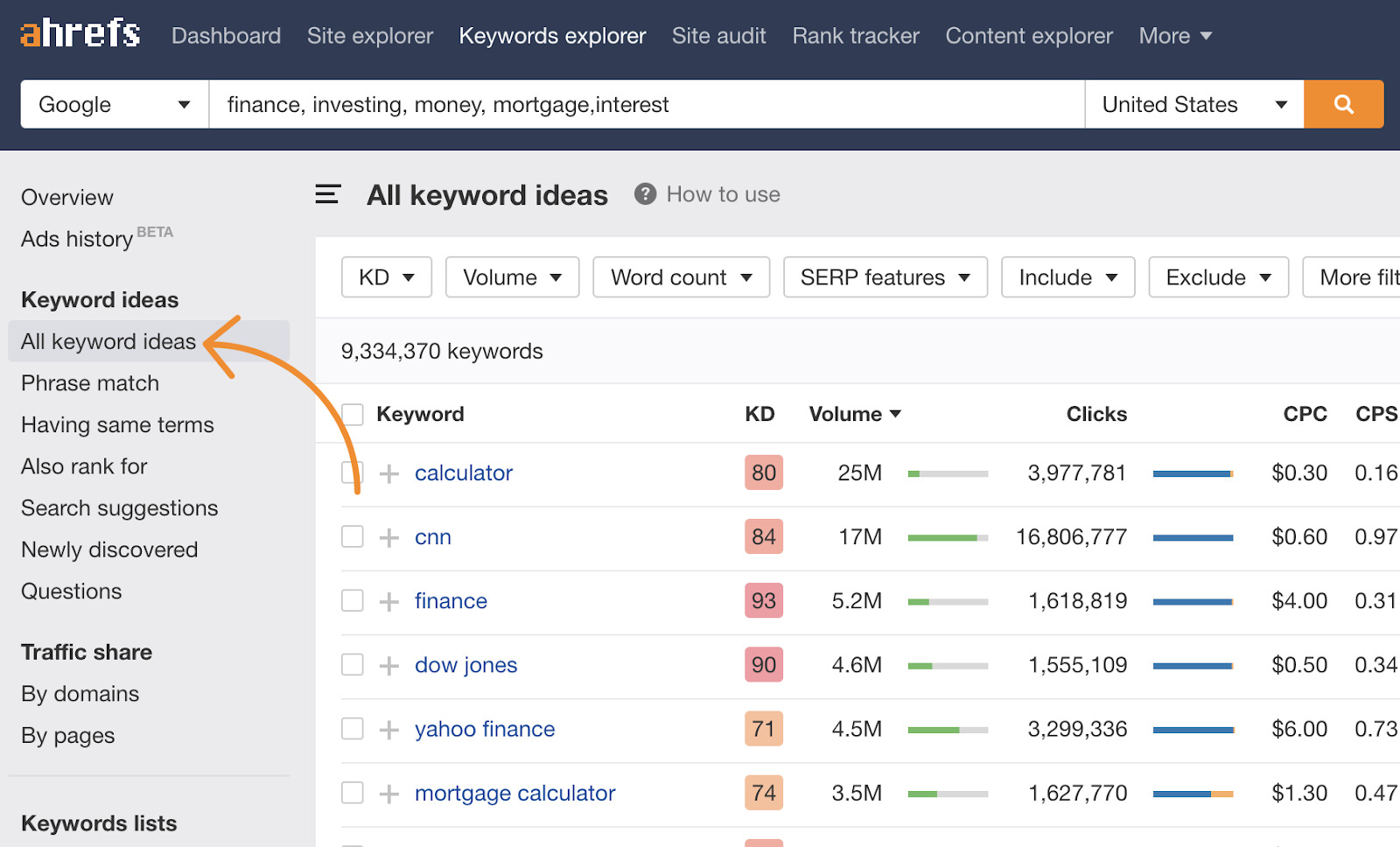 12 topical keyword research