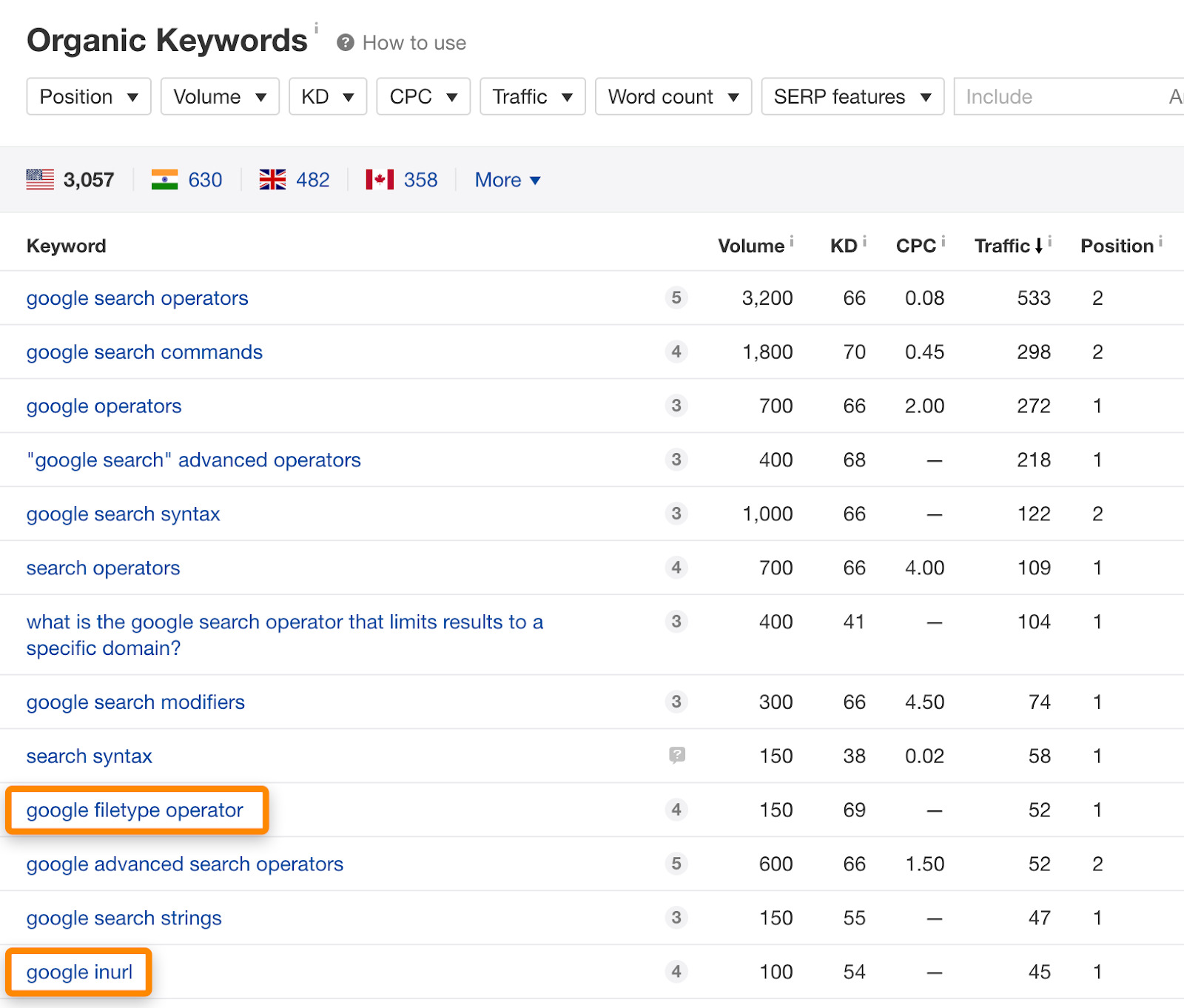 5 keywords google search operators
