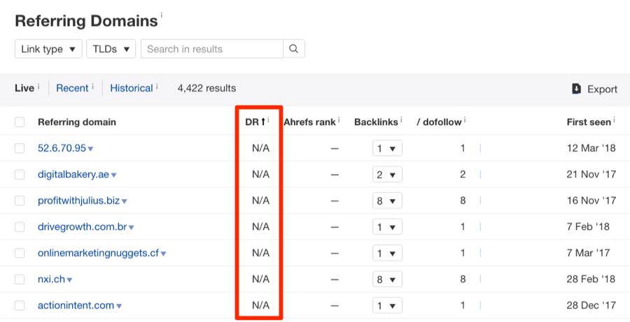Ссылающиеся домены с низким DR