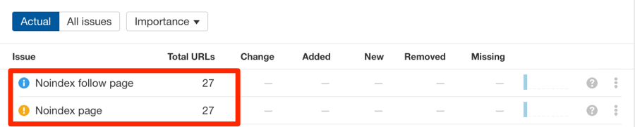 Noindex страницы в Site Audit