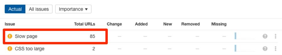 Медленные страницы - Site Audit