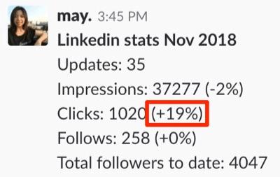 Рециркуляция контента LinkedIn