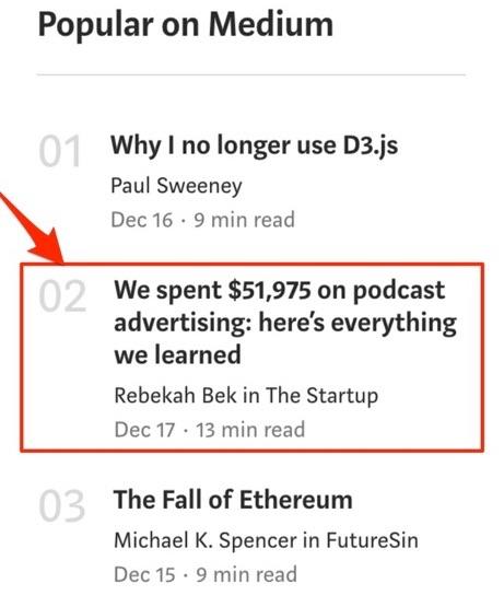 Популярное на Medium