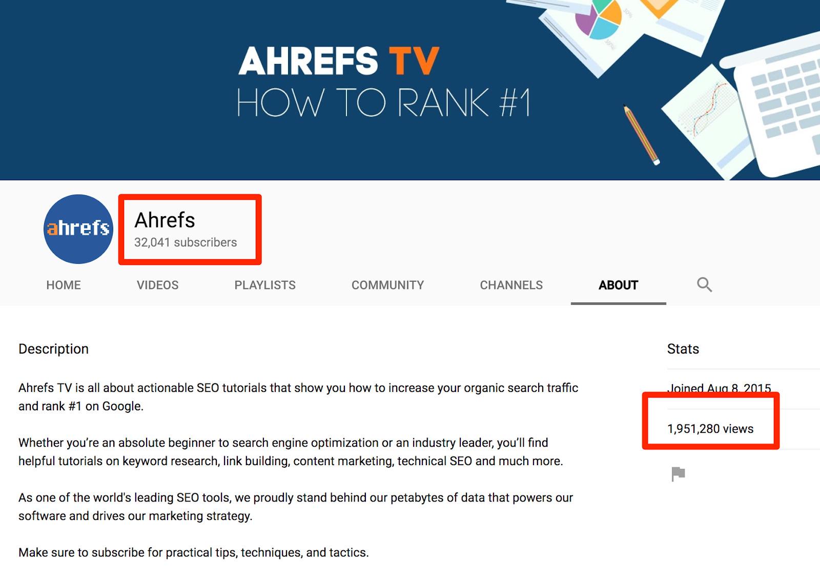 Ahrefs YouTube
