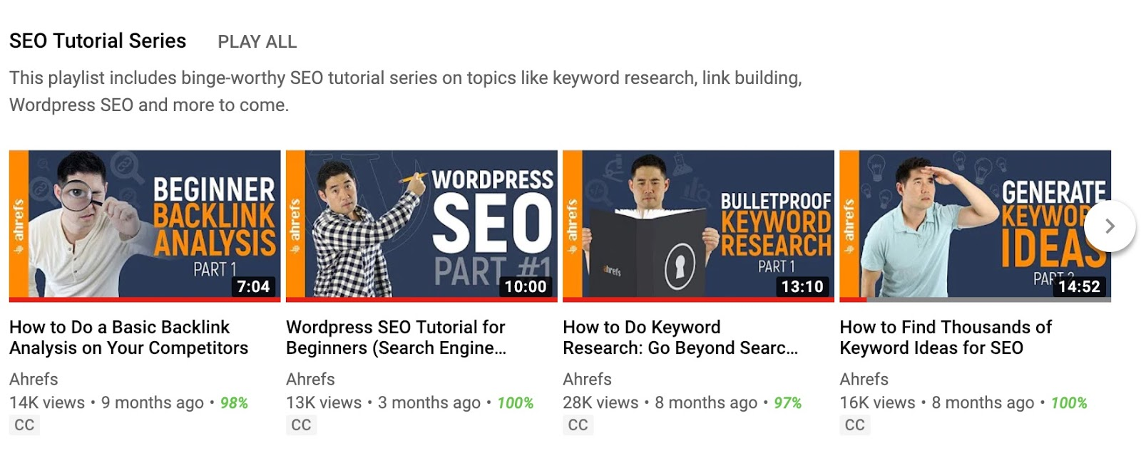 ahrefs channel page