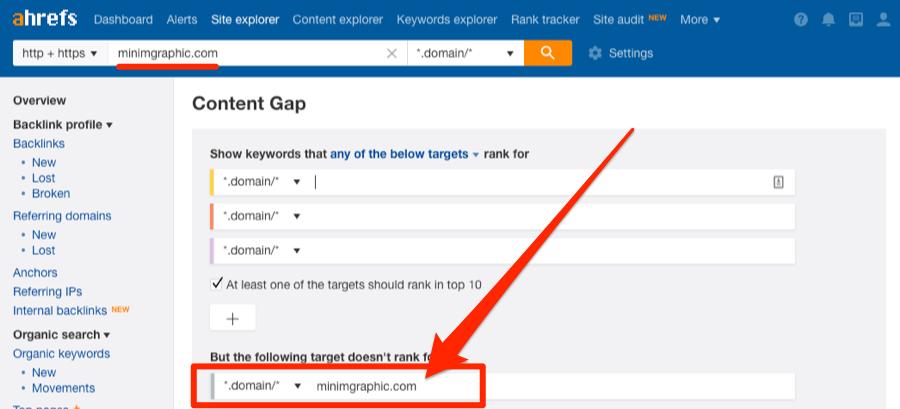 minimagraphic content gap
